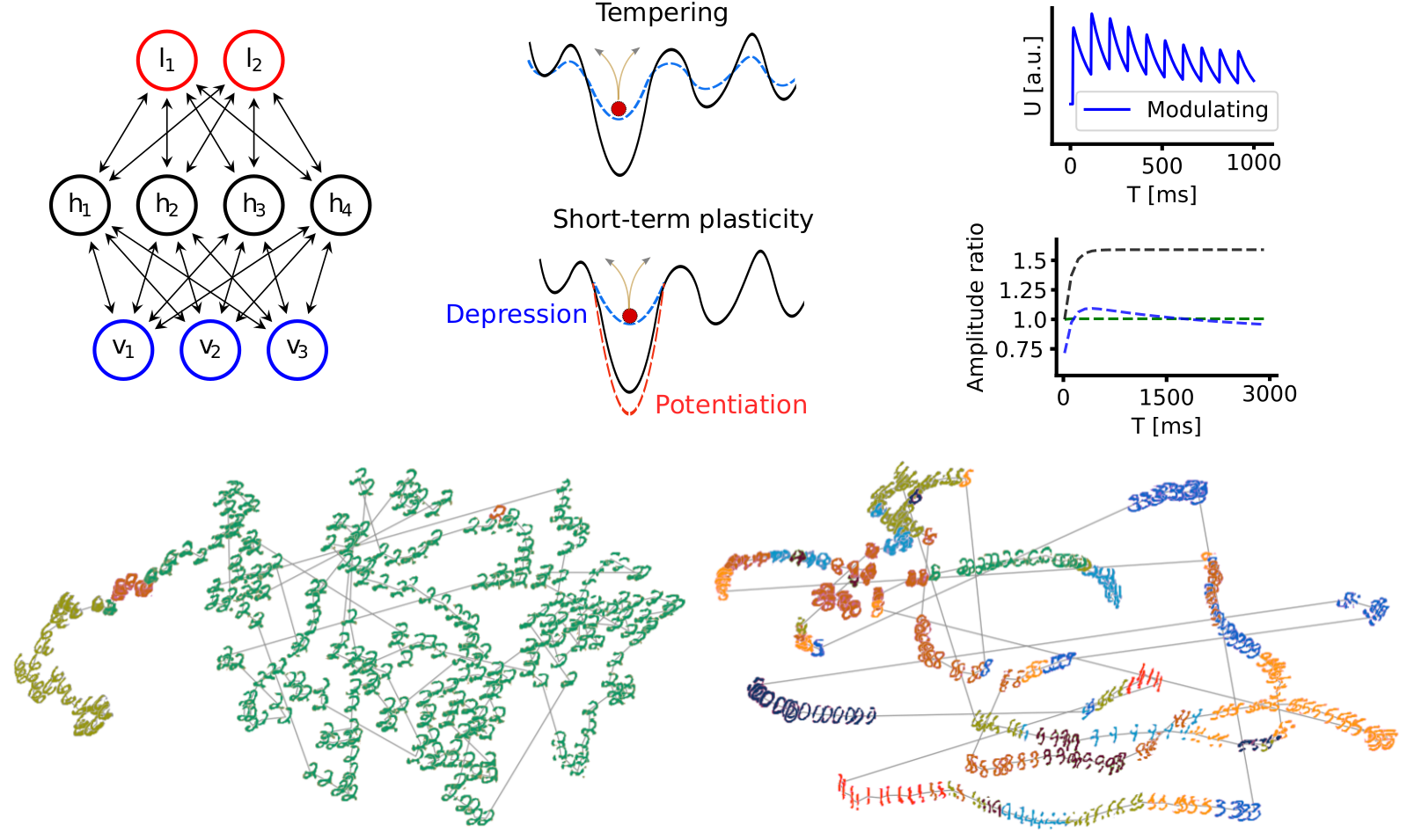 Journal paper on spike-triggered short-term plasticity